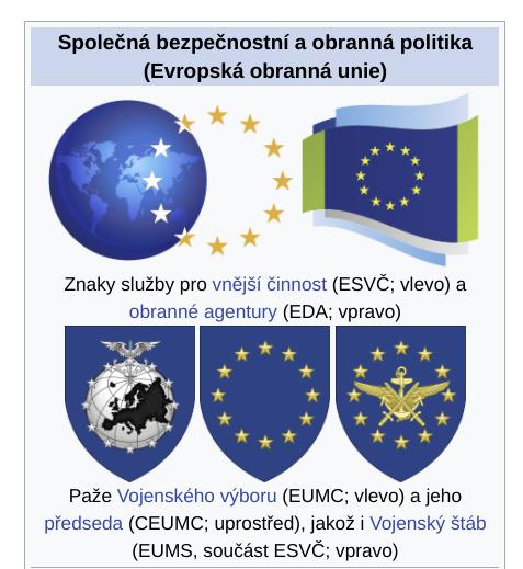Eurogendfor - znaky